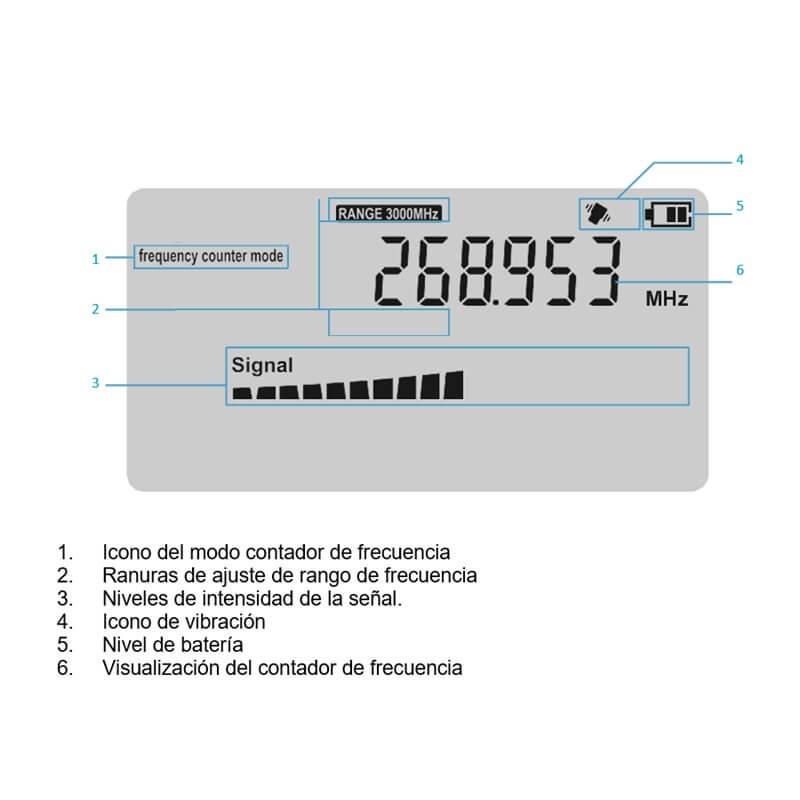Funcionamiento Detector de Frecuencias Semi Profesional