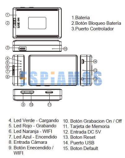 Esquema DVR PV 500 HDW de LawMate