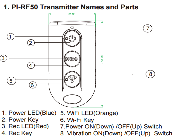 Transmisor PI-RF50 de LawMate