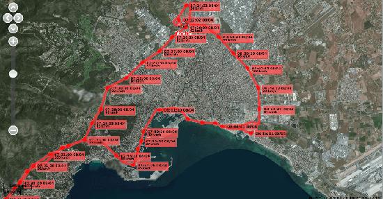 Plataforma de localizacion GPS