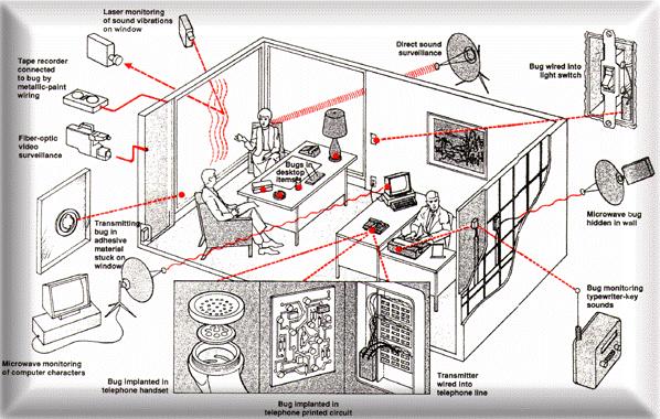 Curso en contramedidas electronicas