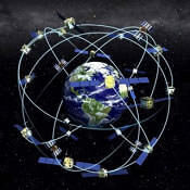 plataforma GPS